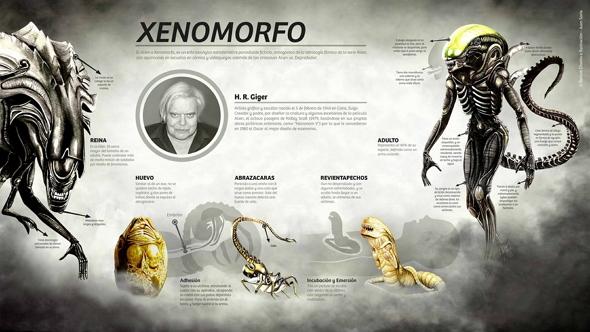 Alien Xenomorfos