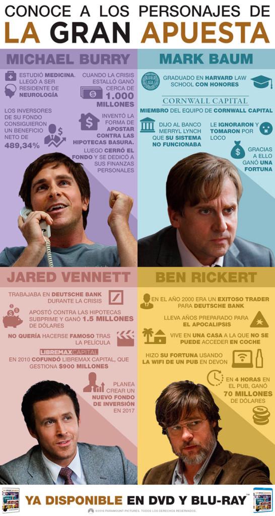 con_16_BD_la-gran-apuesta_infographic